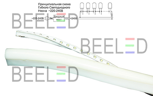 Принципиальная схема и внутренняя структура Гибкого светодиодного неона Neon Flex